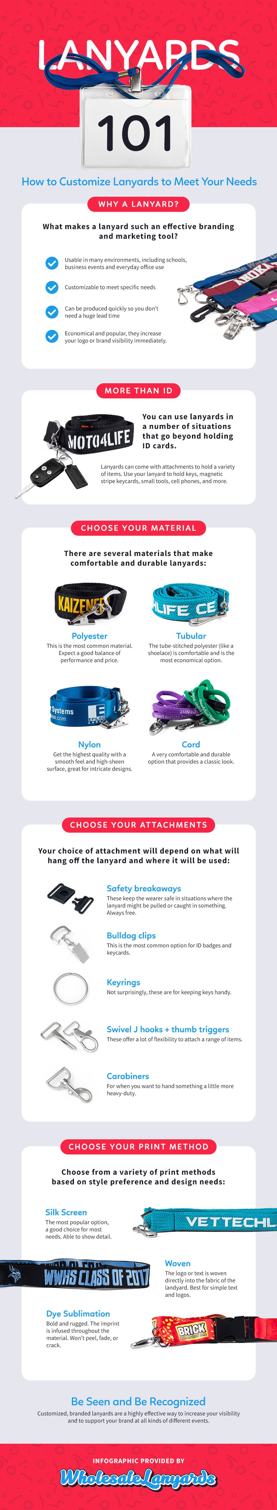 Lanyards 101: How to Customize Lanyards to Meet Your Needs